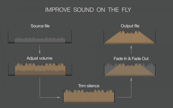 1_improve_sound_on_mac