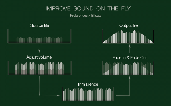 3_improve_flac_sound_on_mac